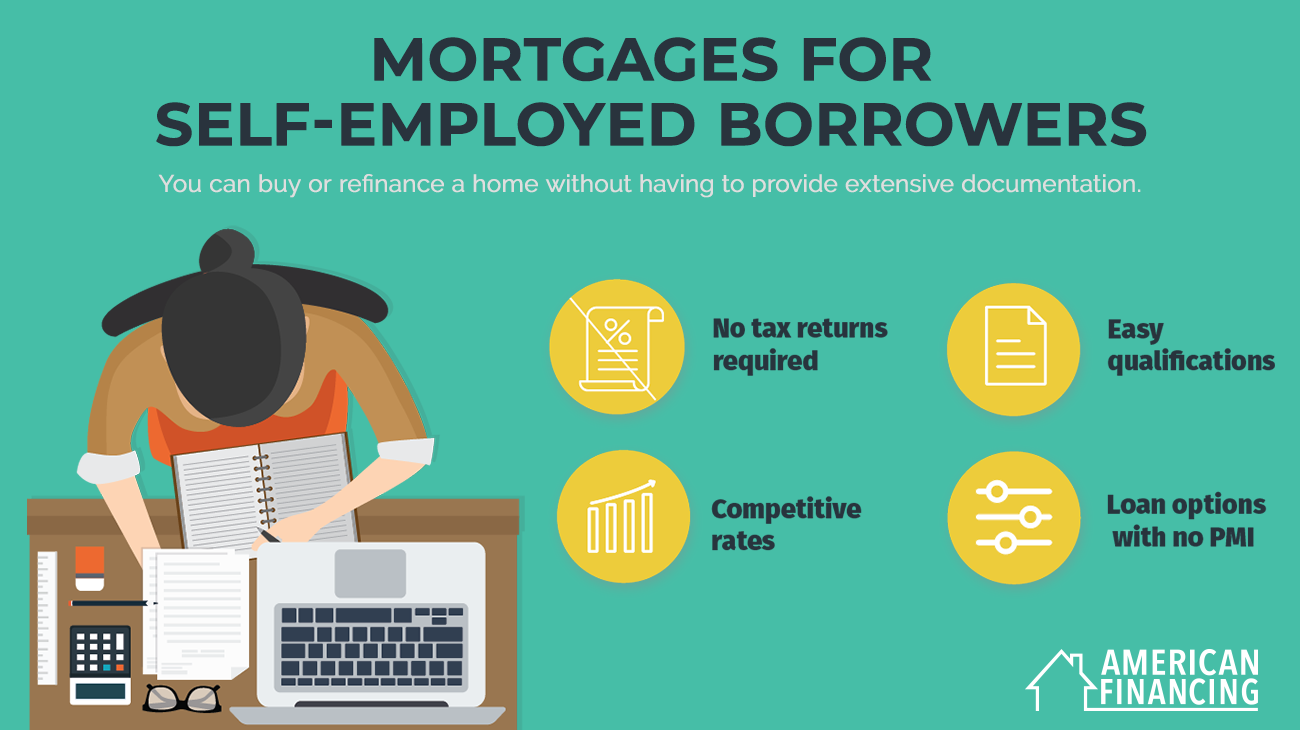 Graphic illustrating the benefits of a bank statement home loan.