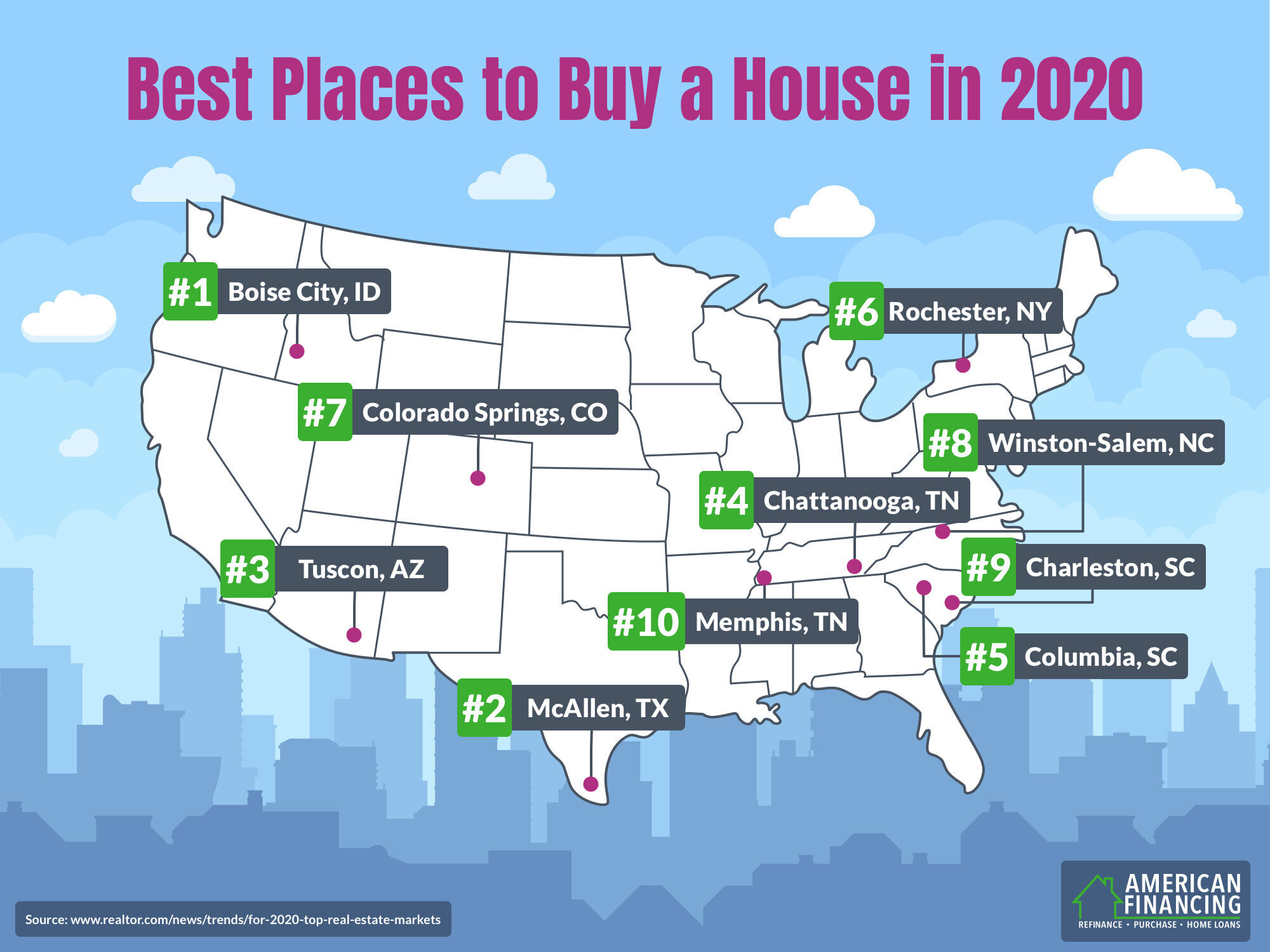 Best places to buy a house in 2020