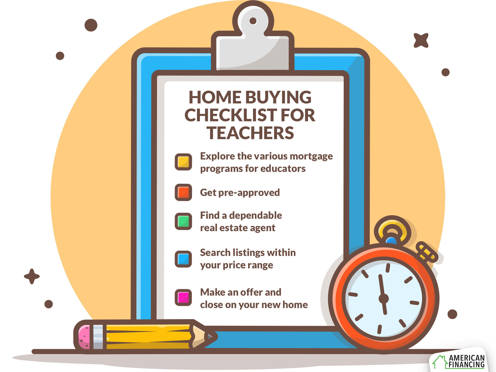 Home buying checklist for teachers